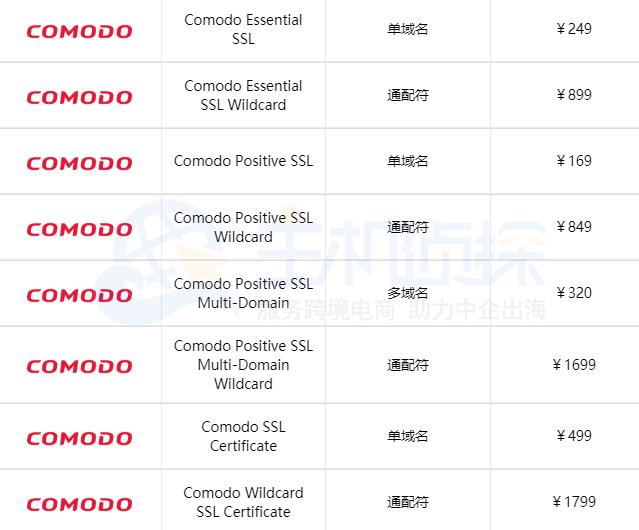 Comodo DV SSL证书价格参考表