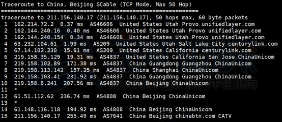 BlueHost美国SSD VPS测评