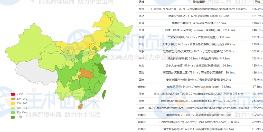 RAKsmart日本服务器国际BGP测评