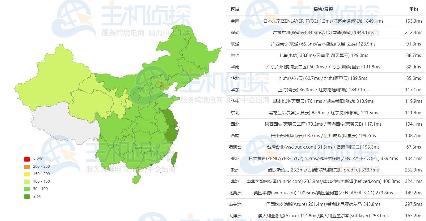 RAKsmart日本服务器精品网测评