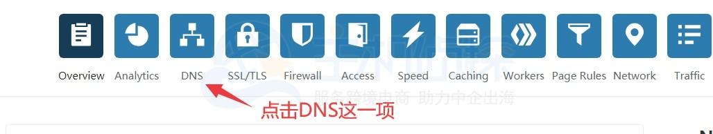 NameSilo域名解析到CloudFlare