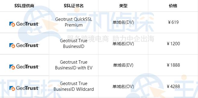 GeoTrust单域名SSL证书申请价格