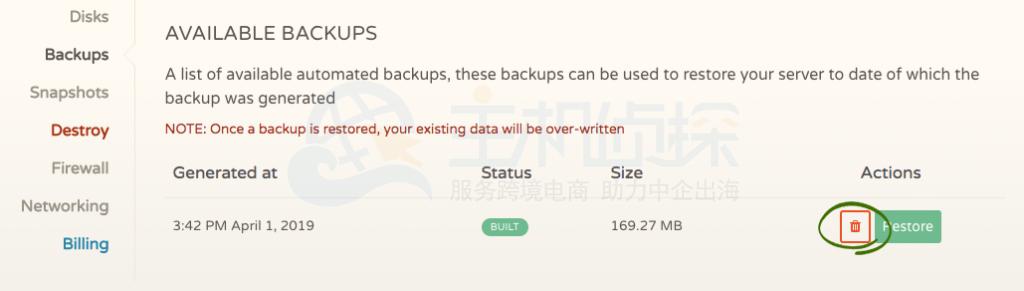 CloudCone删除备份