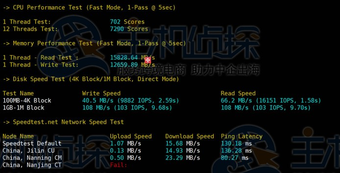 RAKsmart日本服务器性能测评