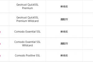 DV SSL证书价格