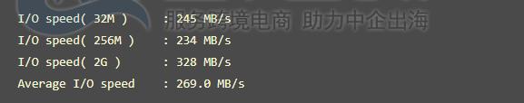 I/O硬盘读写速度评测