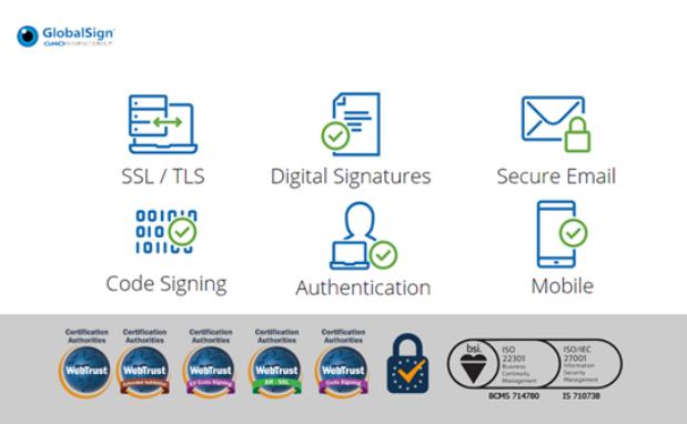 为什么选择GlobalSign SSL证书