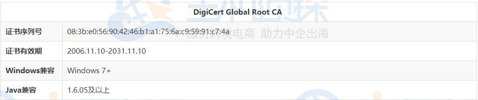 DigiCert Global Root CA证书的兼容性