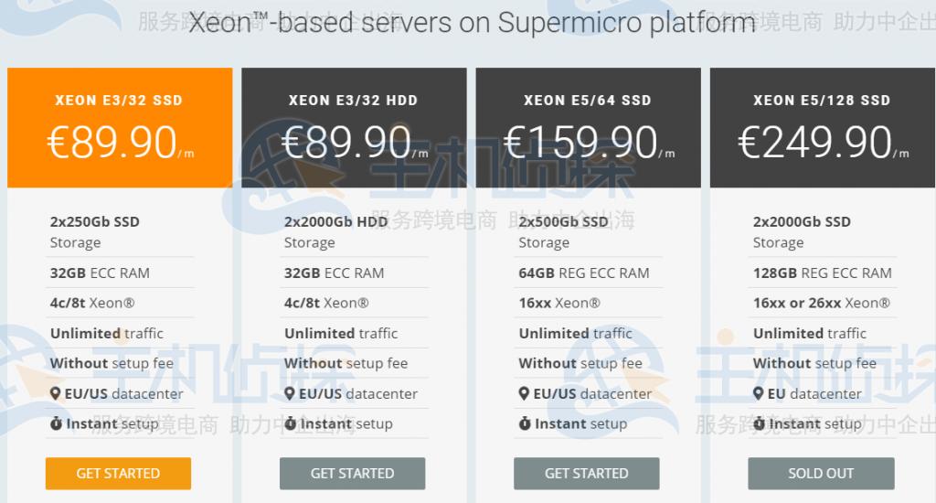 其他乌克兰服务器方案
