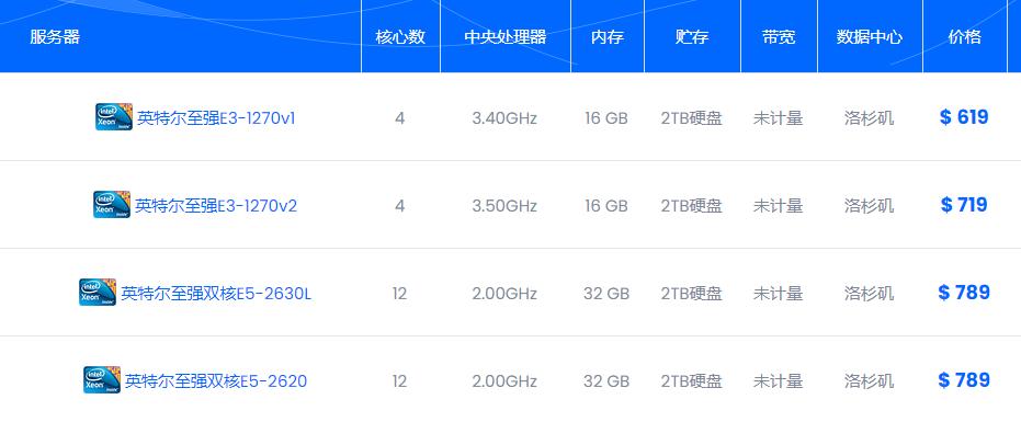 DediPath 10Gbps大带宽美国服务器方案