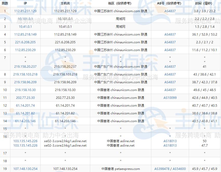 RAKsmart香港VPS评测