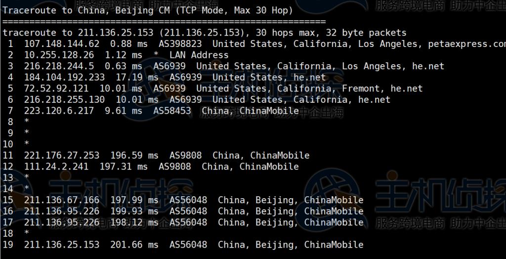 RAKsmart洛杉矶服务器评测