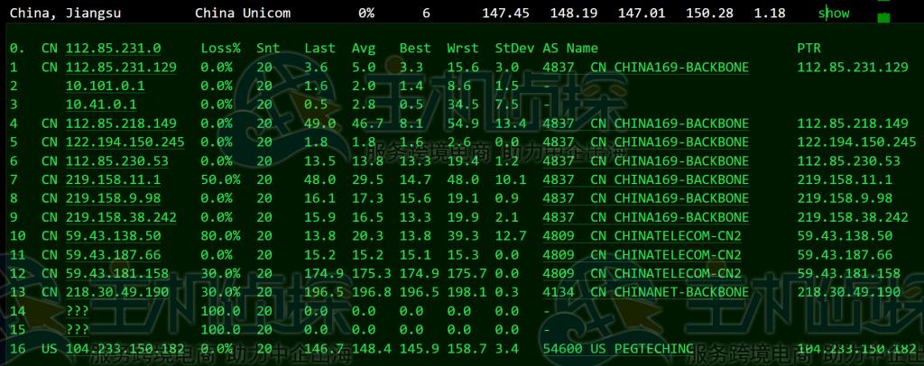 RAKsmart美国CN2 Only VPS主机评测