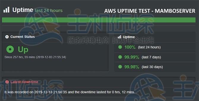亚马逊虚拟主机运行时间