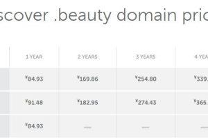 beauty域名