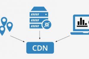 宝塔面板访问速度慢如何创建CDN加速