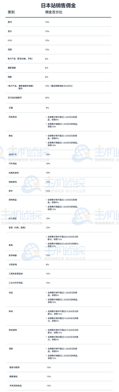 日本区域内销售佣金收费标准表