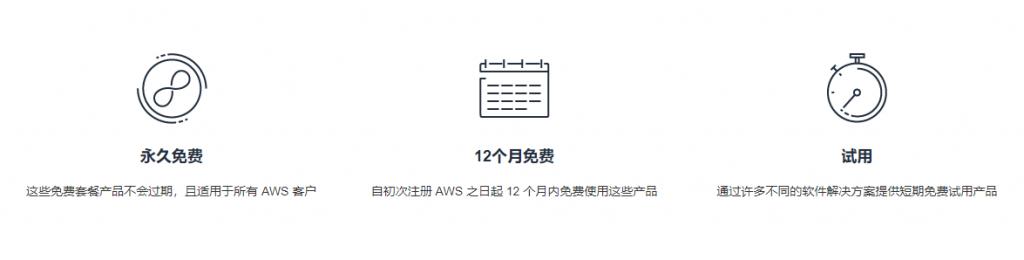 Amazon Web Services活动
