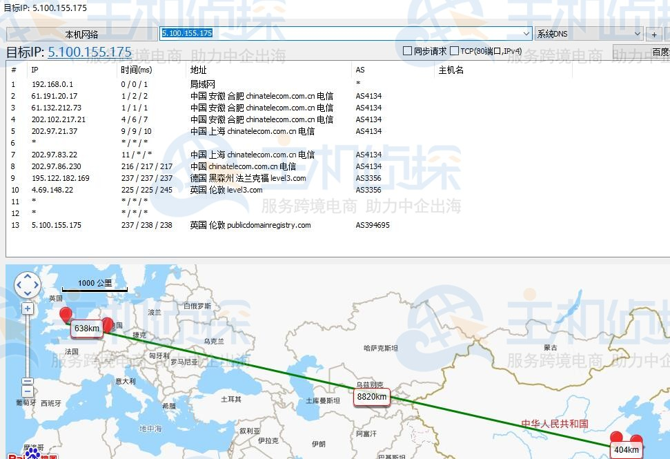 BlueHost欧洲主机速度评测