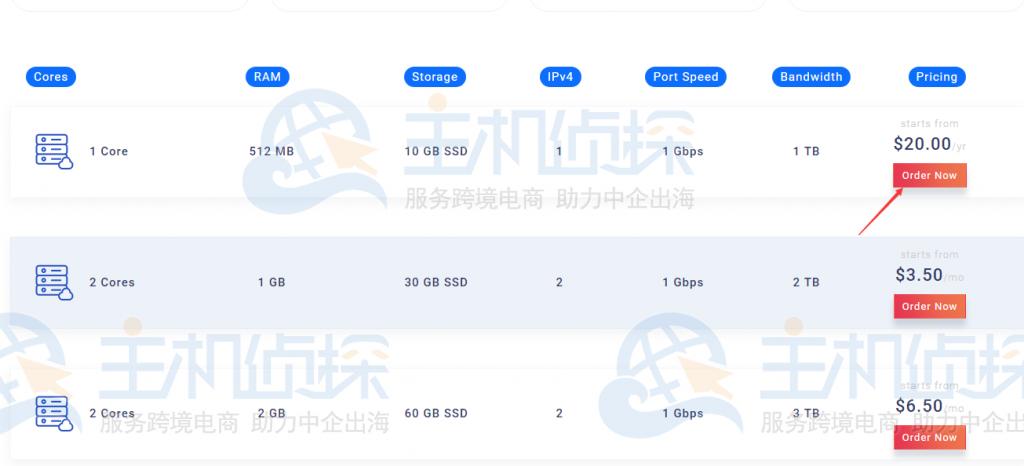DediPath SSD VPS方案页面
