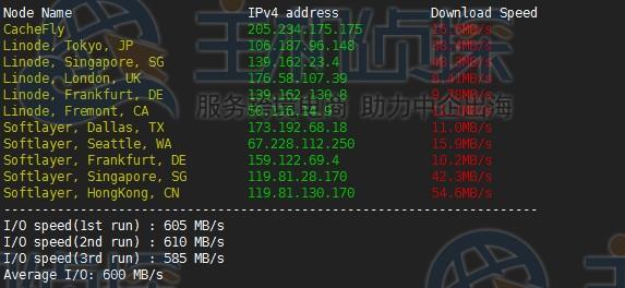 hostus香港网络节点下载测试