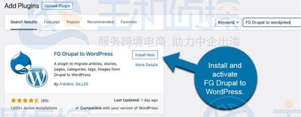 FG Drupal to WordPress