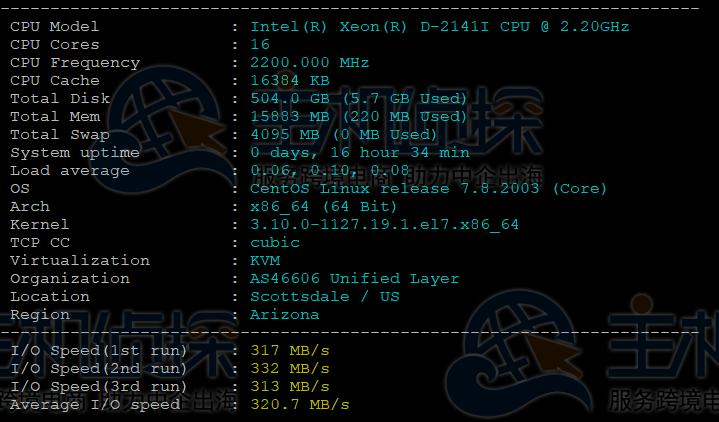 BlueHost美国服务器CPU和I/O读写