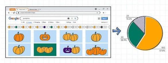 谷歌Chrome 92浏览器