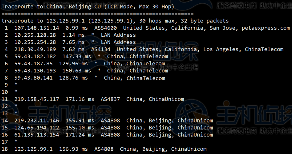 RAKsmart美国CN2 GIA服务器回程路由追踪