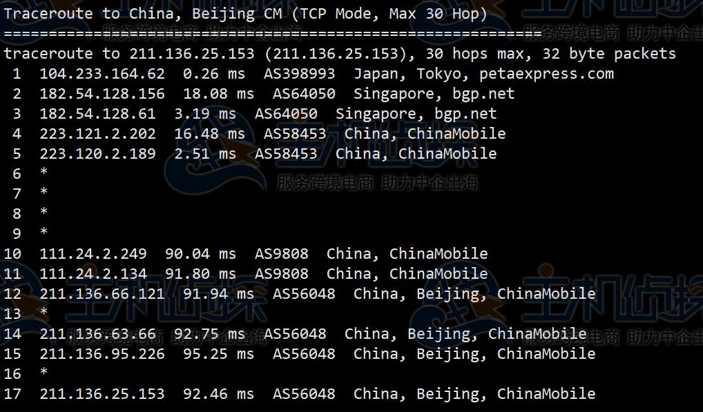 RAKsmart E5-2680日本服务器测评