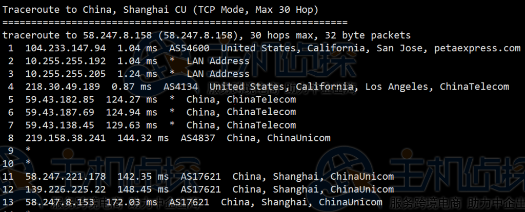 RAKsmart CN2 GIA服务器回程路由追踪