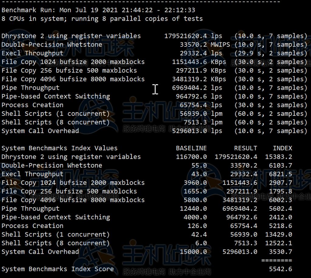 RAKsmart美国CN2 GIA服务器跑分测试