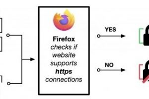 Firefox 91.0正式版