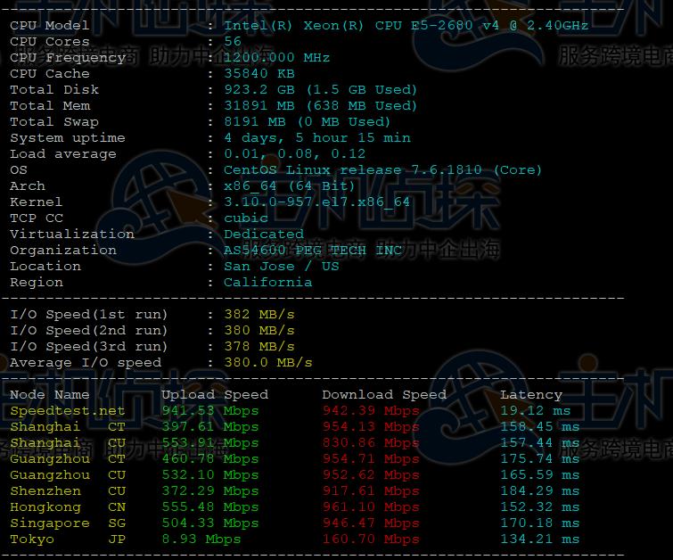 RAKsmart高配美国服务器测评