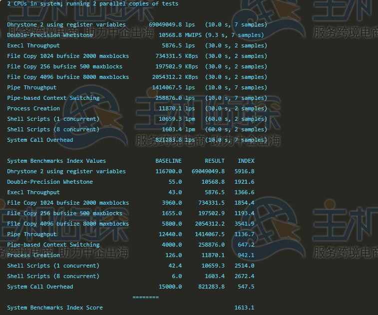 CPU UnixBench 性能跑分结果