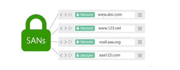 多域名SSL证书能绑定几台服务器
