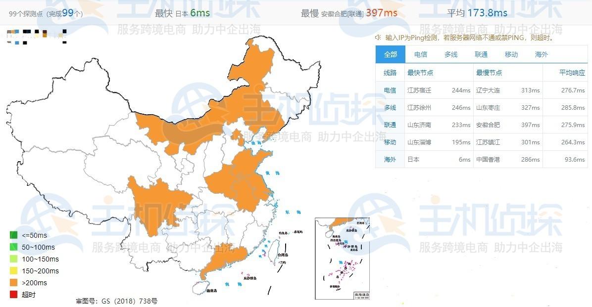 BudgetVM日本服务器ping速度测试数据