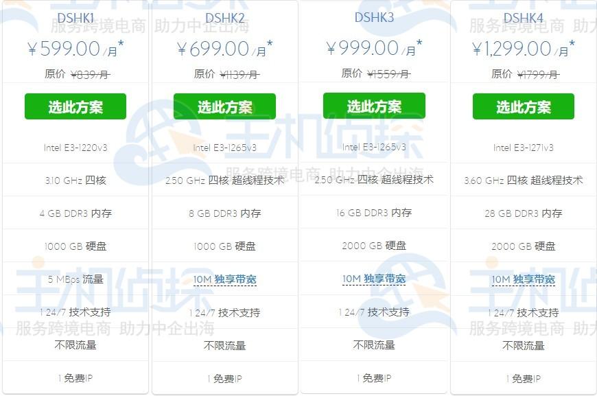 BlueHost香港CN2服务器价格表