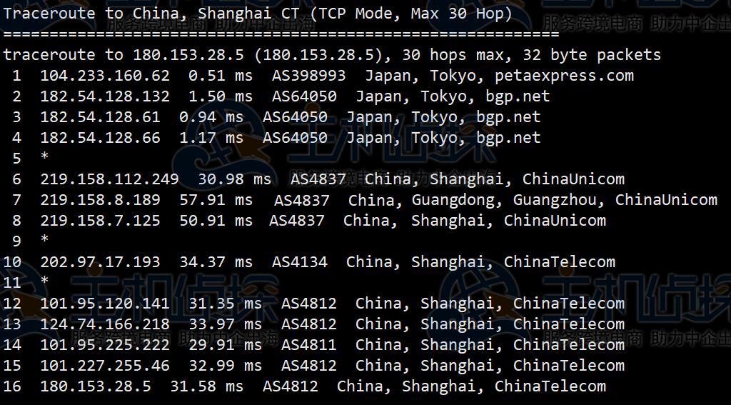 RAKsmart日本服务器评测