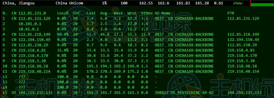 RAKsmart美国云服务器去程路由器追踪