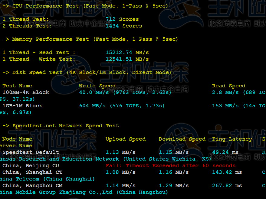 RAKsmart美国云服务器评测